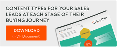 Download your quick reference buyers journey guide